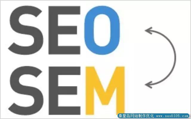 简单分析SEO与搜索引擎营销网站优化关键词的重要性