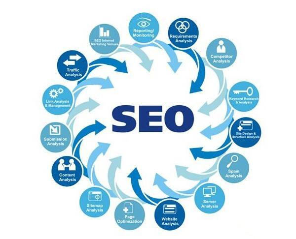 秦皇岛网站优化原创内容对SEO的影响有哪些