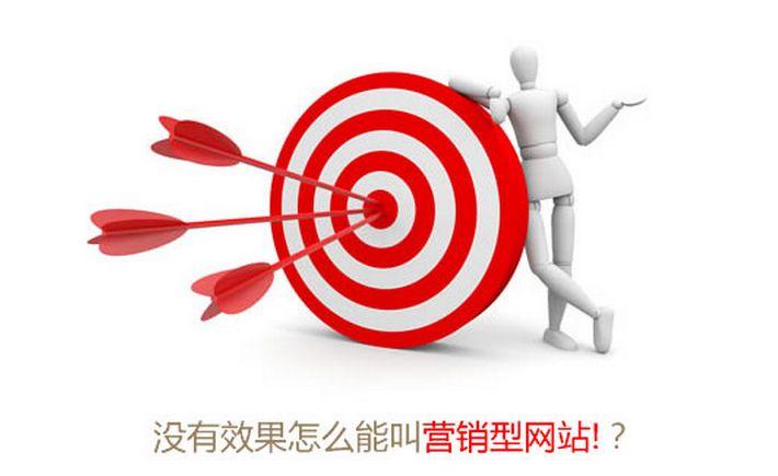 一个成功的企业营销网站是有由哪些因素组成的?