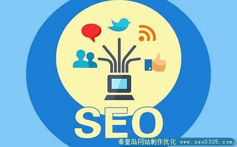 SEO优化中标题与网站排名的关系